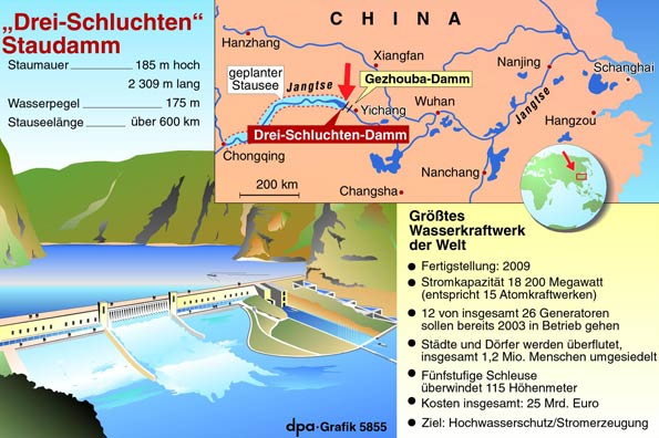 Drei Schluchten Staudamm Steckbrief